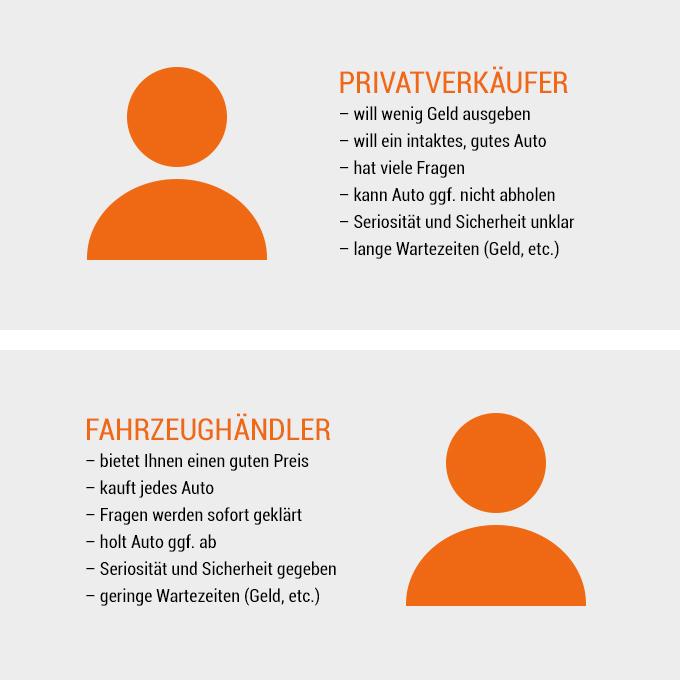 AnHaendlerVerkaufen_2